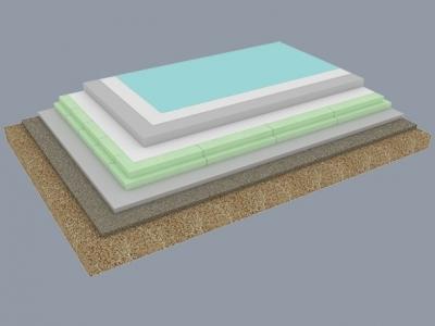 Zateplenie podlahy na teréne - vysoké zaťaženie
