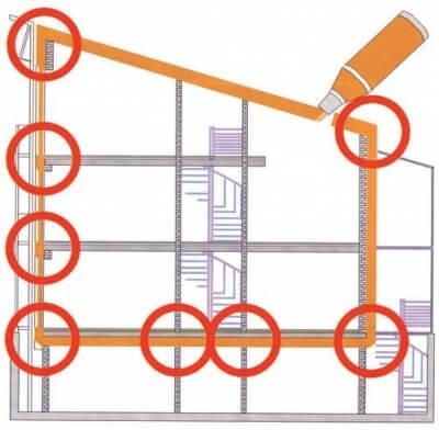 Minimlizacia tepelnych mostov pri stavbe MKD