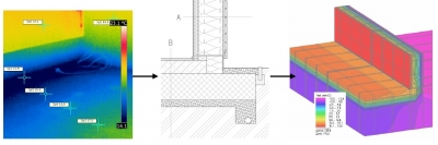 Skladba detailu na termovíznom snímku
