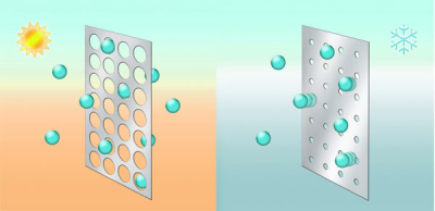 Parotesnej membrany ISOVER VARIO od spolocnosti ISOVER