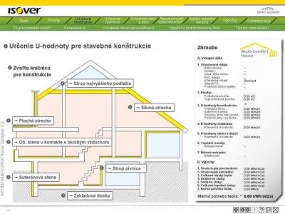 Vypocet U hodnoty pre energeticke pasivne domy