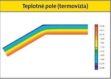 Termovizna snimka pre teplotne pole