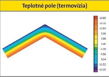 Teplotné pole (termovízia) skladby Economy