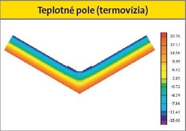 Teplotné pole (termovízia) skladby PROFI