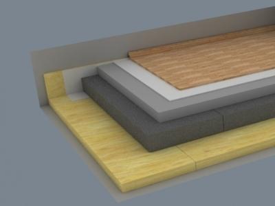 Zateplenie podlahy na teréne - kombinovaná varianta