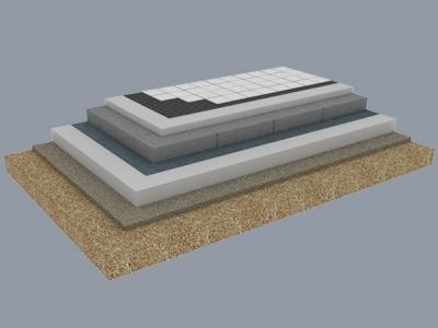 Zateplenie podlahy na teréne - štandardné zaťaženie
