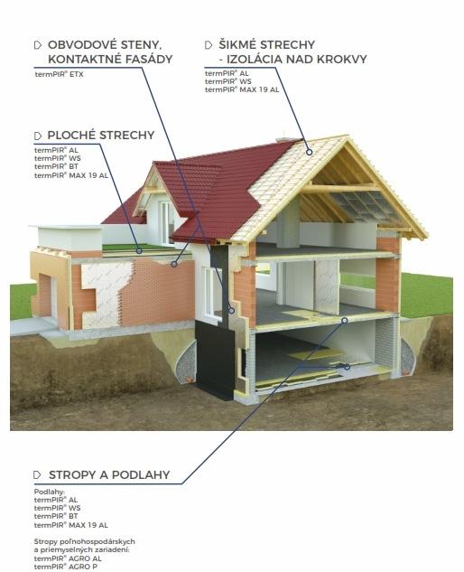 Pouzitie PIR dosiek pri izolacii domu