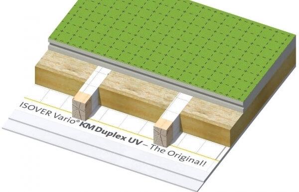 Nadkrovny a medzikrovny system zateplenia sikmej strechy