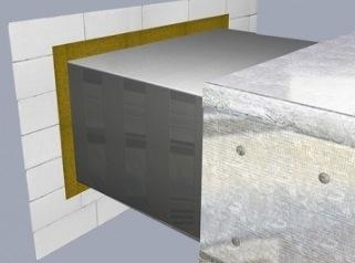 Protipoziarna izolacia vzduchoych potrubi