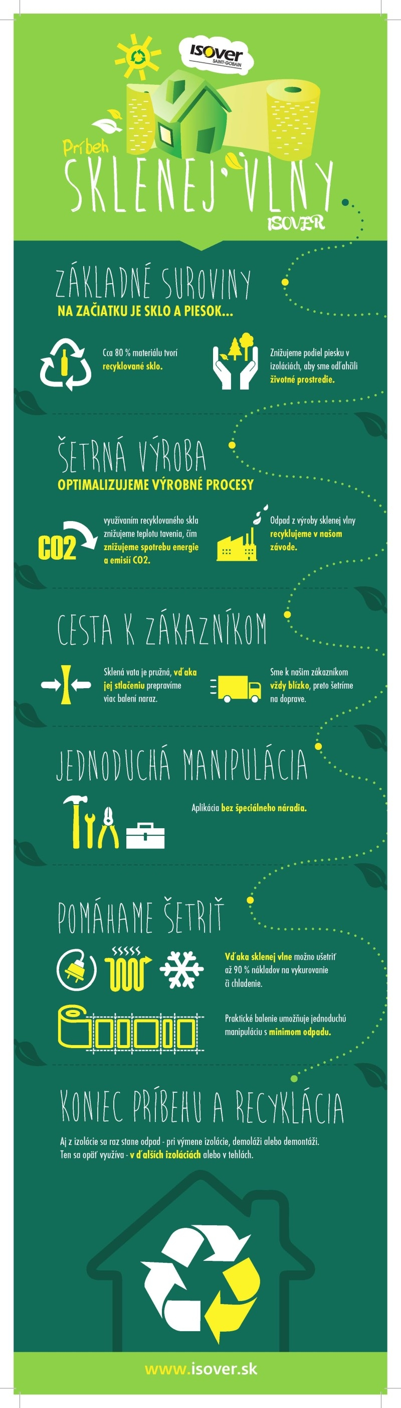 Príbeh sklenej vaty - infografika