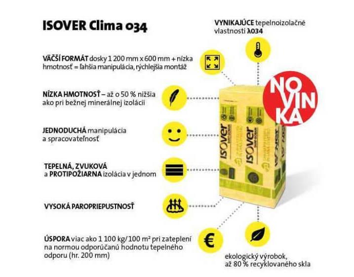 Clima 034 mineralna izolacna doska