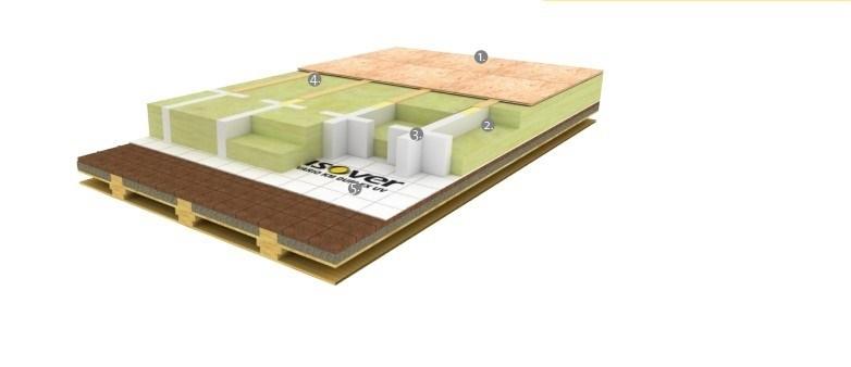 ISOVER STEPCROSS zateplenie pochodznych podlah