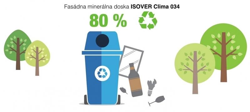 Zateplenie fasady mineralnou izolaciou ISOVER Clima 034