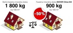 Zateplenie domu s o polovicu nizsou hmotnostou