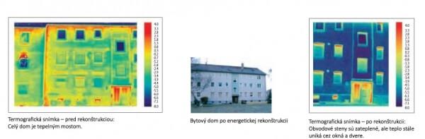 Termosnímka úniku tepla v bytovom dome