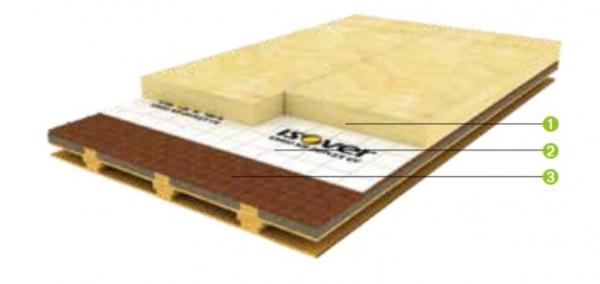 Izolaciua podlahy povaly