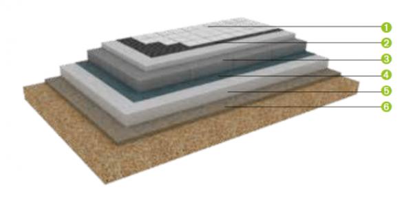 Tepelna izolacia podlahy pre garaz v rodinnom dome