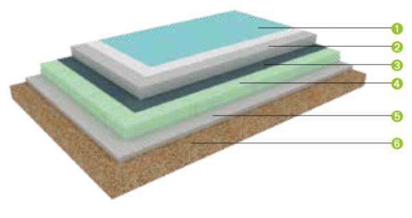 Tepelna izolacia hal a priemyselnych podlah