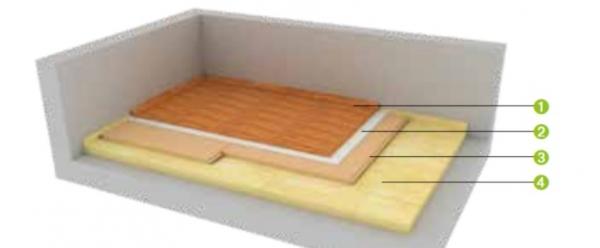 Lahka plavajuca podlaha