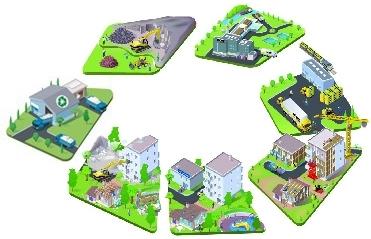 Zivotny cyklus budovy
