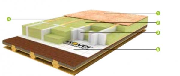 Izolacia podlahy - pochodzna varianta s Isover STEPCROSS