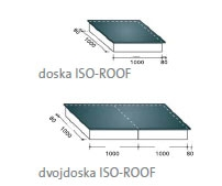 ISOVER EPS ISO-ROOF