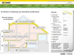 Multi-comfort house designer