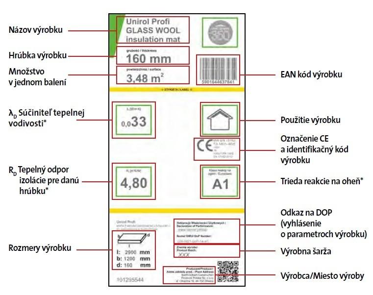 Etiketa výrobkov zo sklenej vlny ISOVER