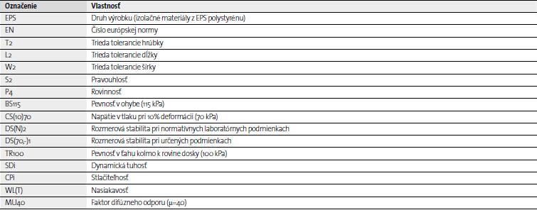 Etiketa výrobkov z expandovaného polystyrénu ISOVER EPS info