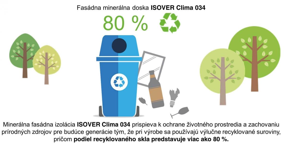 Fasadna mineralna doska isover clima 034 - 80% recyklovaneho skla